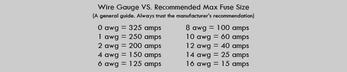 Installation tips for stereo amplifiers car audio amp wire chart to compute system current draw requirements you must first ascertain the approximate current draw in amperes of the load your amplifier or keyboard keysfo Choice Image
